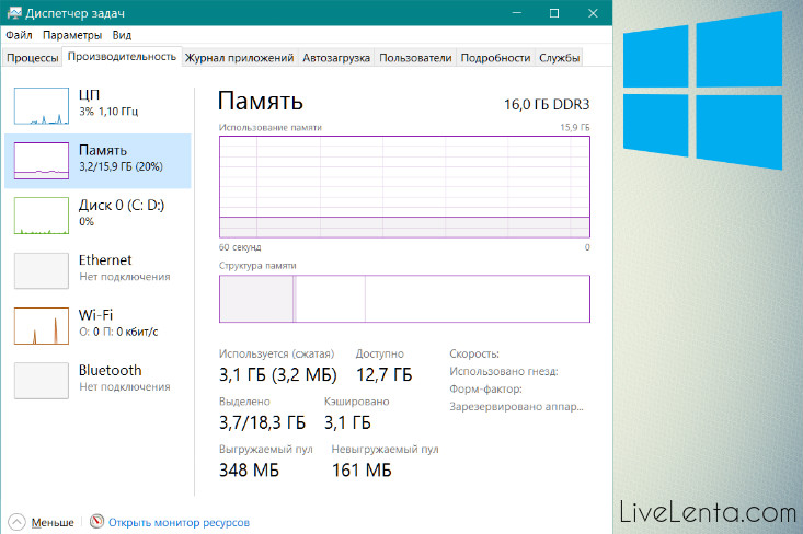 диспетчер задач windows 10